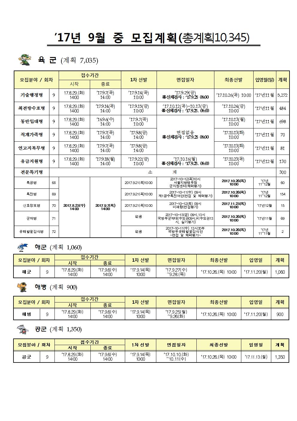 2017년 9월 모집계획(전체)001.png